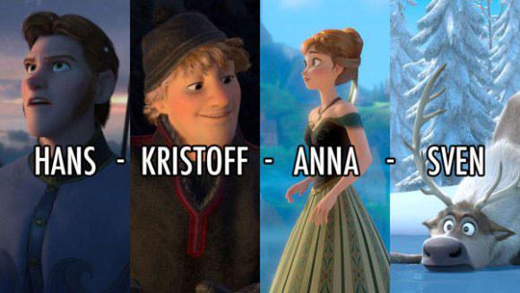 Frozen character names