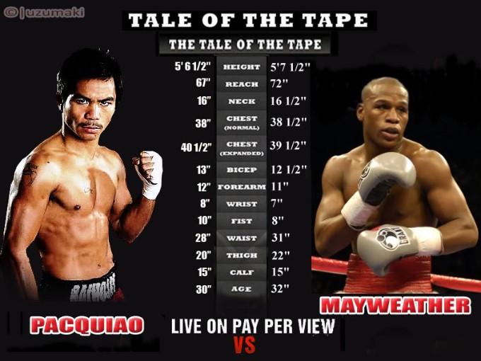 pacquiao mayweather stats